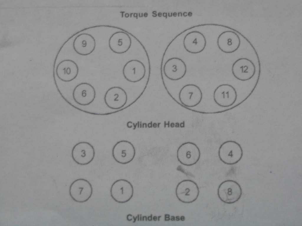 xc 700 torque specs
