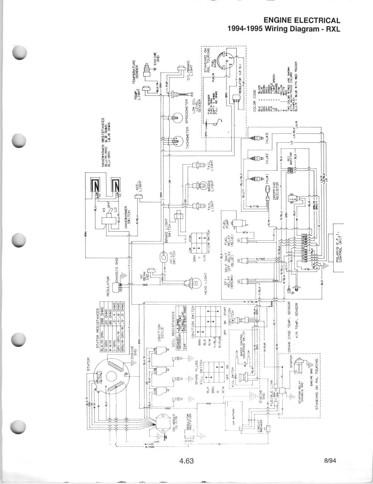 wiring diagram for 1991 polaris rxl wiring diagram for 97 polaris 425 magnum 95 rxl diagram