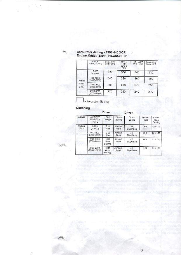 1998 Polaris Xcr 700 Wiring Diagram Custom \u2022 1999 Xc Sp 600 Red Indy Wire: 1999 Polaris Xc 600 Wiring Diagram At Mazhai.net